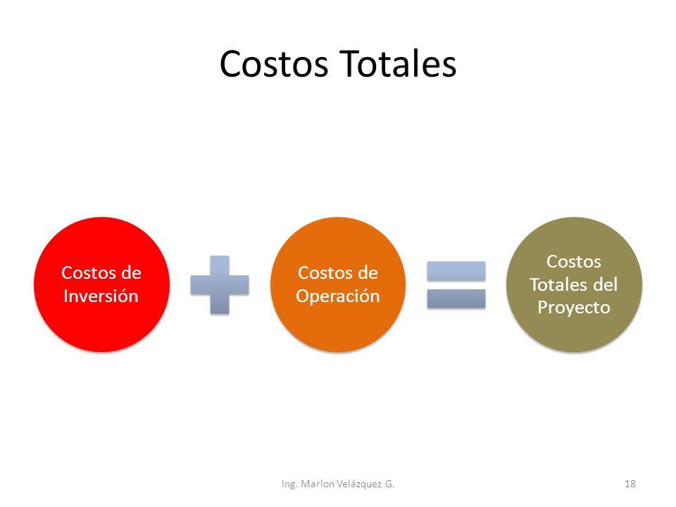 Costos Totales Costos de Inversión Costos de Operación Costos Totales del Proyecto Ing. Marlon Velázquez G.18