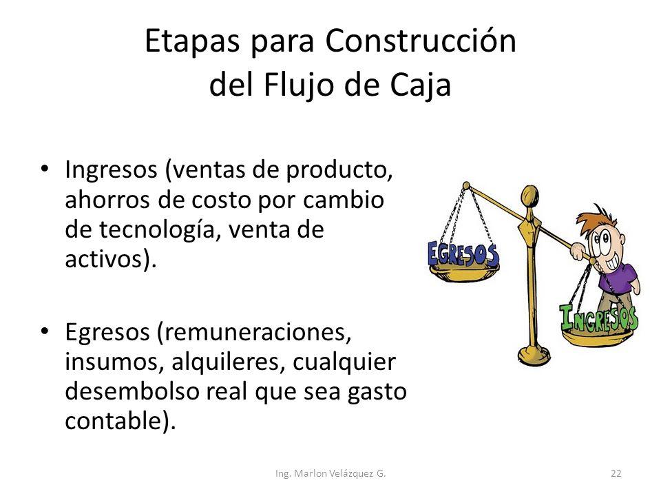 Etapas para Construcción del Flujo de Caja Ingresos (ventas de producto, ahorros de costo por cambio de tecnología, venta de activos). Egresos (remune