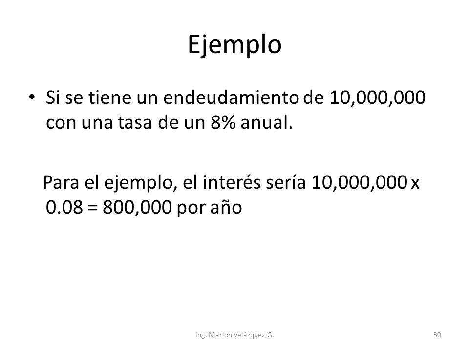 Ejemplo Si se tiene un endeudamiento de 10,000,000 con una tasa de un 8% anual. Para el ejemplo, el interés sería 10,000,000 x 0.08 = 800,000 por año