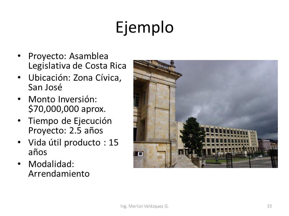 Ejemplo Proyecto: Asamblea Legislativa de Costa Rica Ubicación: Zona Cívica, San José Monto Inversión: $70,000,000 aprox. Tiempo de Ejecución Proyecto