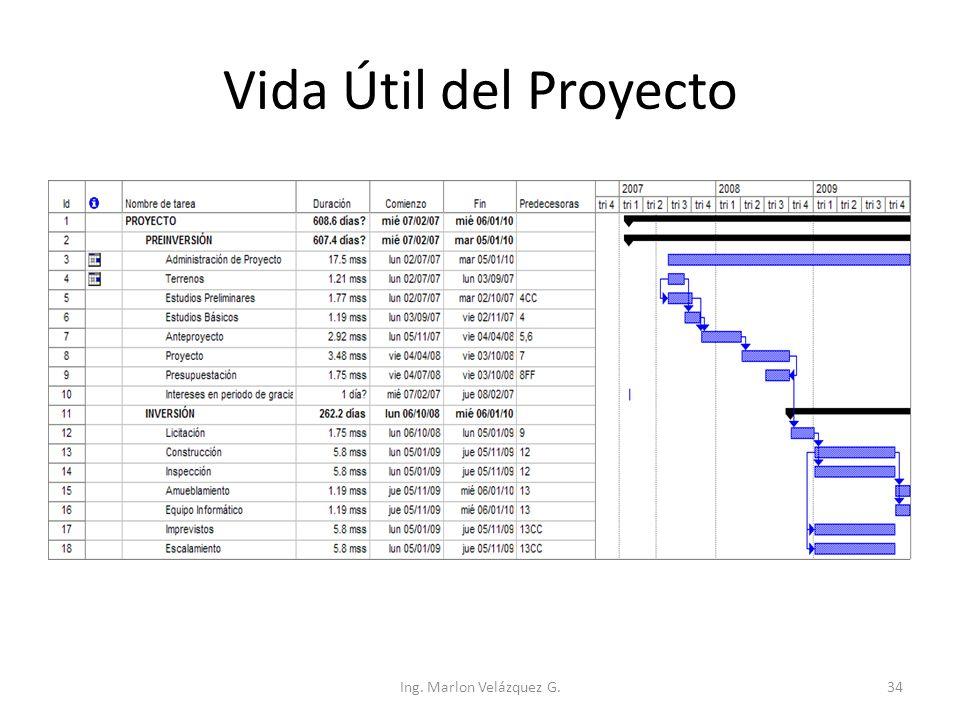 Vida Útil del Proyecto Ing. Marlon Velázquez G.34