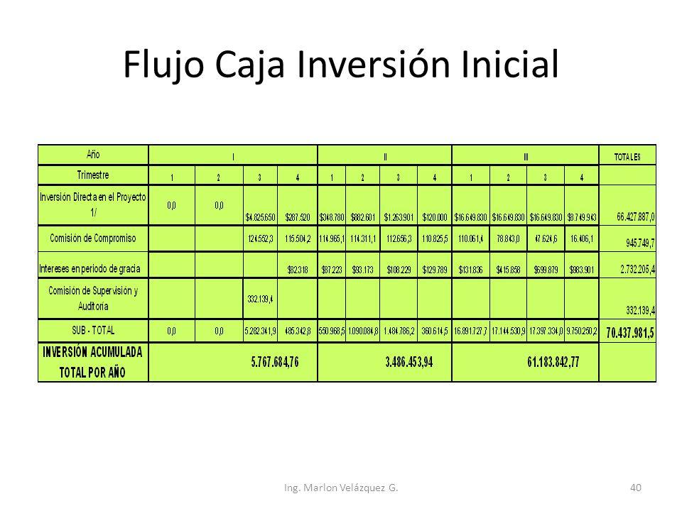 Flujo Caja Inversión Inicial Ing. Marlon Velázquez G.40