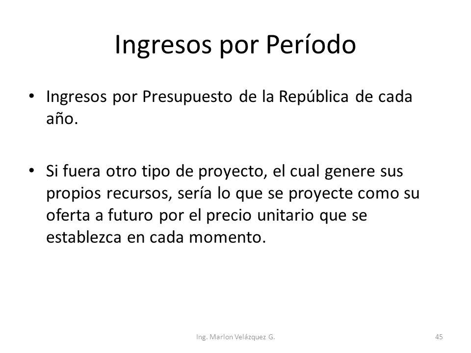 Ingresos por Período Ingresos por Presupuesto de la República de cada año. Si fuera otro tipo de proyecto, el cual genere sus propios recursos, sería