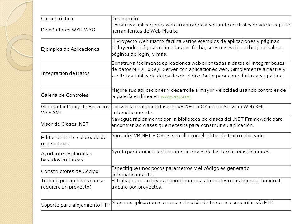 BLOCK DE NOTAS ULTRAEDIT XML SPY 5 ENTERPRISE EDITION ASP. NET ...