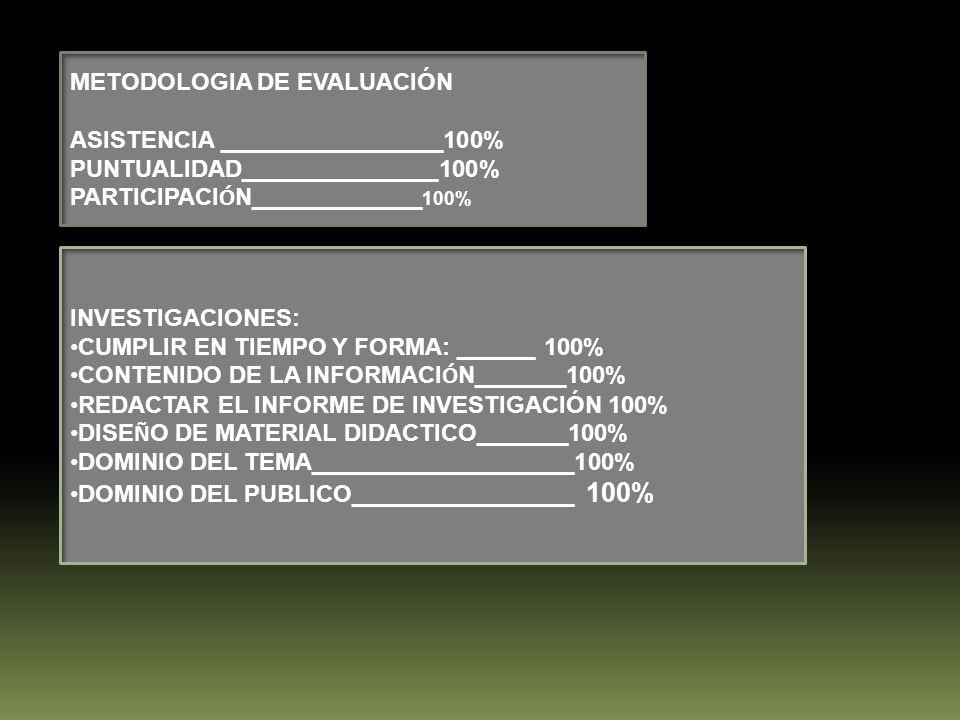 METODOLOGIA DE EVALUACIÓN ASISTENCIA _________________100% PUNTUALIDAD_______________100% PARTICIPACI Ó N_____________ 100% INVESTIGACIONES: CUMPLIR EN TIEMPO Y FORMA: ______ 100% CONTENIDO DE LA INFORMACI Ó N_______100% REDACTAR EL INFORME DE INVESTIGACIÓN 100% DISE Ñ O DE MATERIAL DIDACTICO_______100% DOMINIO DEL TEMA____________________100% DOMINIO DEL PUBLICO_________________ 100%