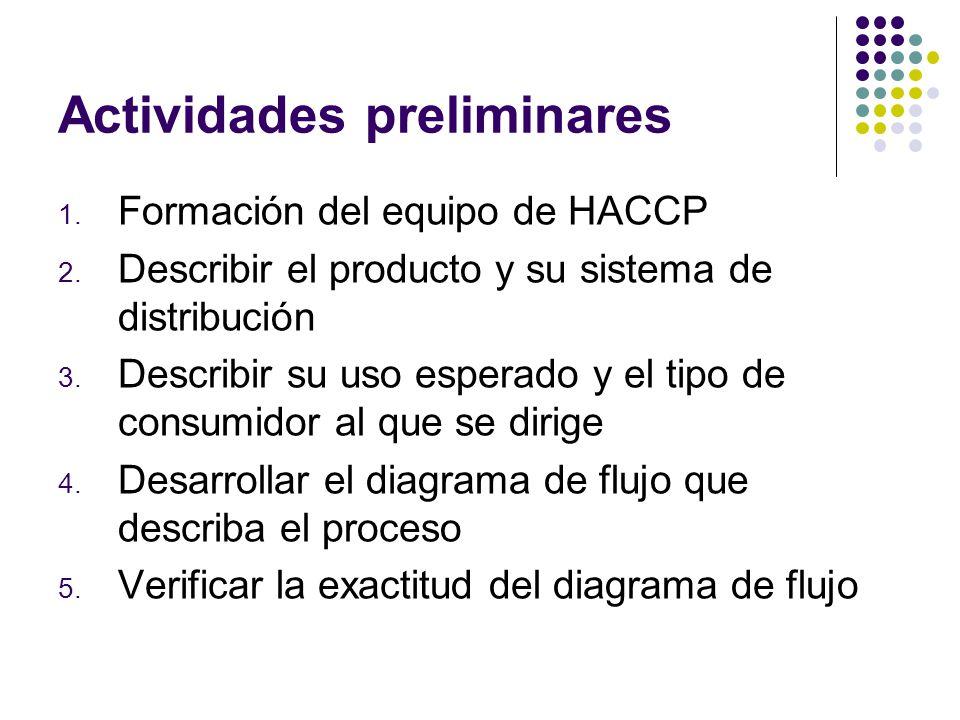 Actividades preliminares 1. Formación del equipo de HACCP 2. Describir el producto y su sistema de distribución 3. Describir su uso esperado y el tipo