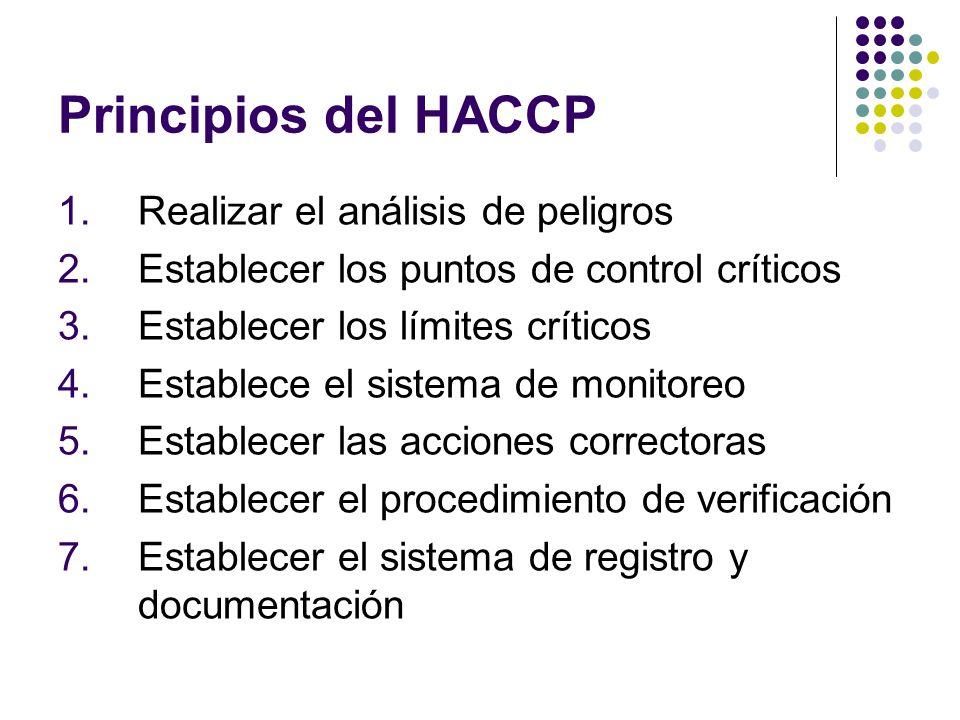 Principios del HACCP 1.Realizar el análisis de peligros 2.Establecer los puntos de control críticos 3.Establecer los límites críticos 4.Establece el s