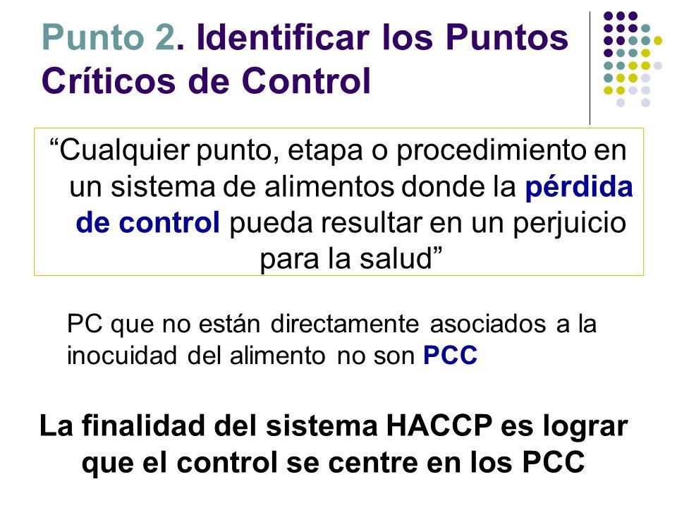 """Punto 2. Identificar los Puntos Críticos de Control """"Cualquier punto, etapa o procedimiento en un sistema de alimentos donde la pérdida de control pue"""