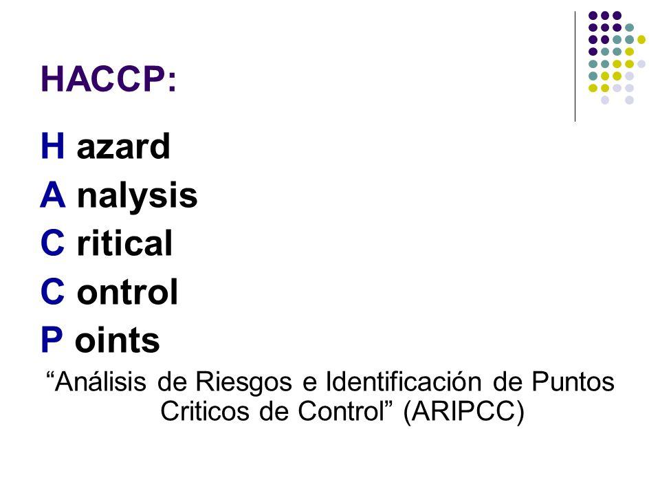 HACCP Paso sistemáticos a ser usado en la producción de alimentos, como un medio de asegurara la inocuidad de los alimentos Sistema que permite identificar riesgos específicos y medidas preventivas para su control