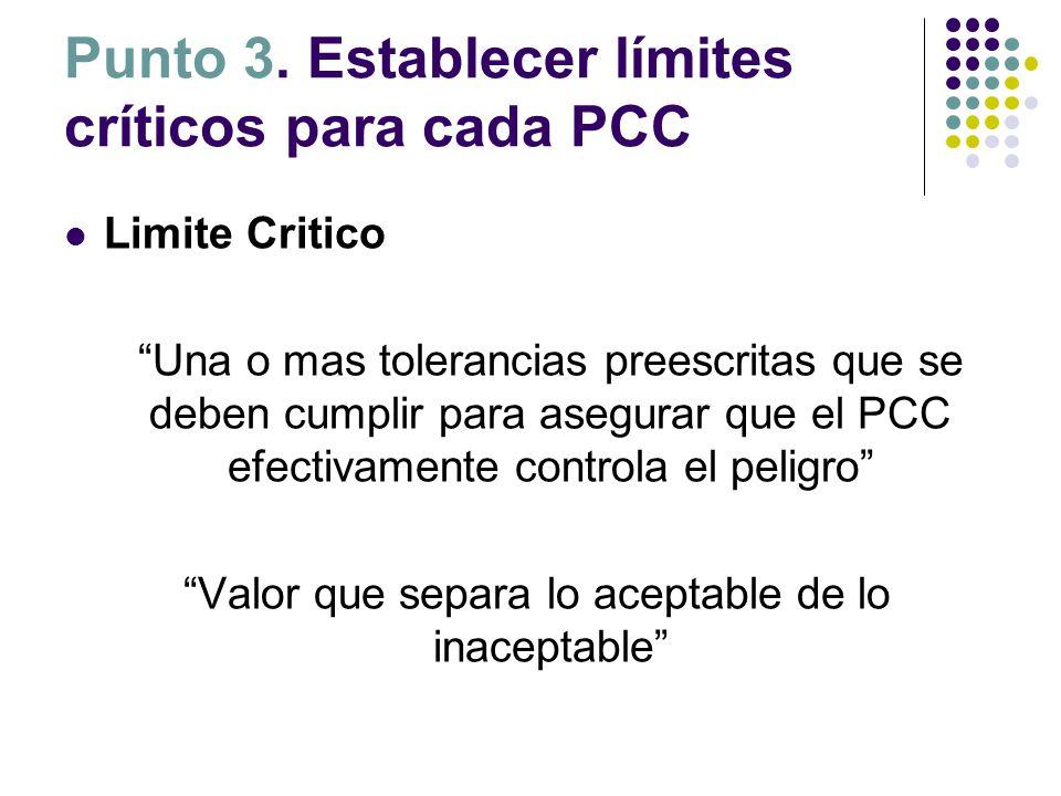 """Punto 3. Establecer límites críticos para cada PCC Limite Critico """"Una o mas tolerancias preescritas que se deben cumplir para asegurar que el PCC efe"""