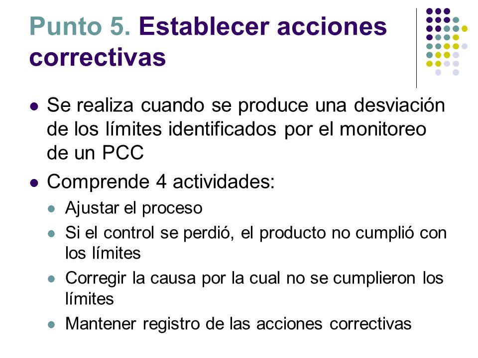 Punto 5. Establecer acciones correctivas Se realiza cuando se produce una desviación de los límites identificados por el monitoreo de un PCC Comprende