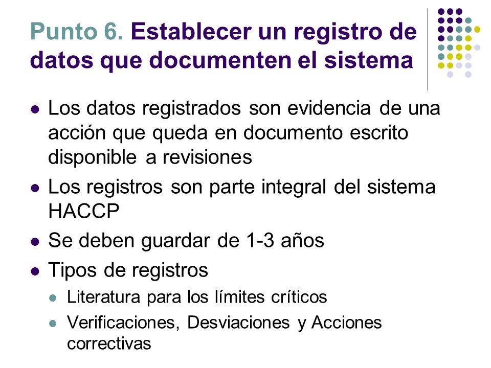 Punto 6. Establecer un registro de datos que documenten el sistema Los datos registrados son evidencia de una acción que queda en documento escrito di
