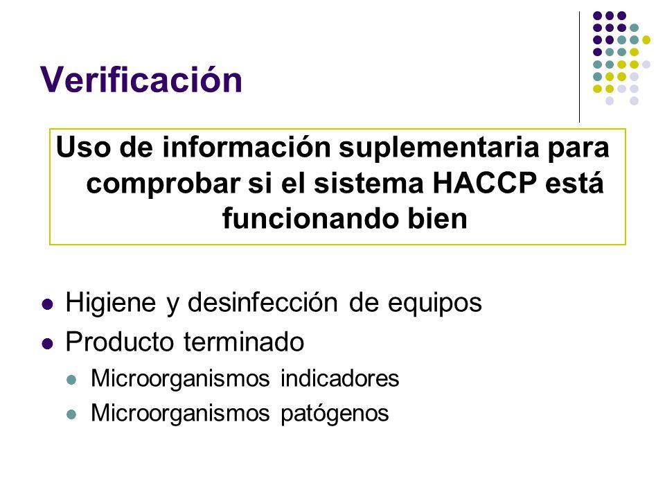 Verificación Uso de información suplementaria para comprobar si el sistema HACCP está funcionando bien Higiene y desinfección de equipos Producto term