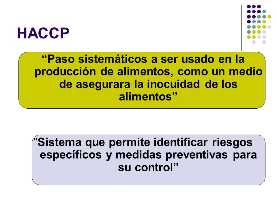 Principios del HACCP 1.Realizar el análisis de peligros 2.Establecer los puntos de control críticos 3.Establecer los límites críticos 4.Establece el sistema de monitoreo 5.Establecer las acciones correctoras 6.Establecer el procedimiento de verificación 7.Establecer el sistema de registro y documentación