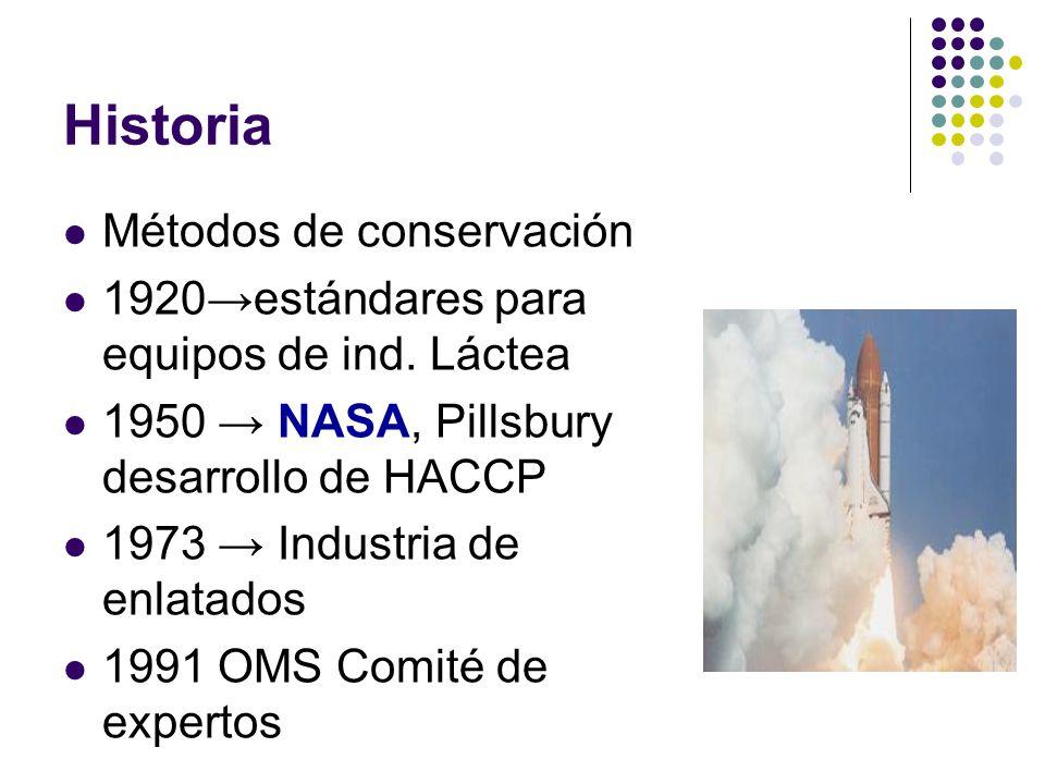 Historia Métodos de conservación 1920→estándares para equipos de ind. Láctea 1950 → NASA, Pillsbury desarrollo de HACCP 1973 → Industria de enlatados