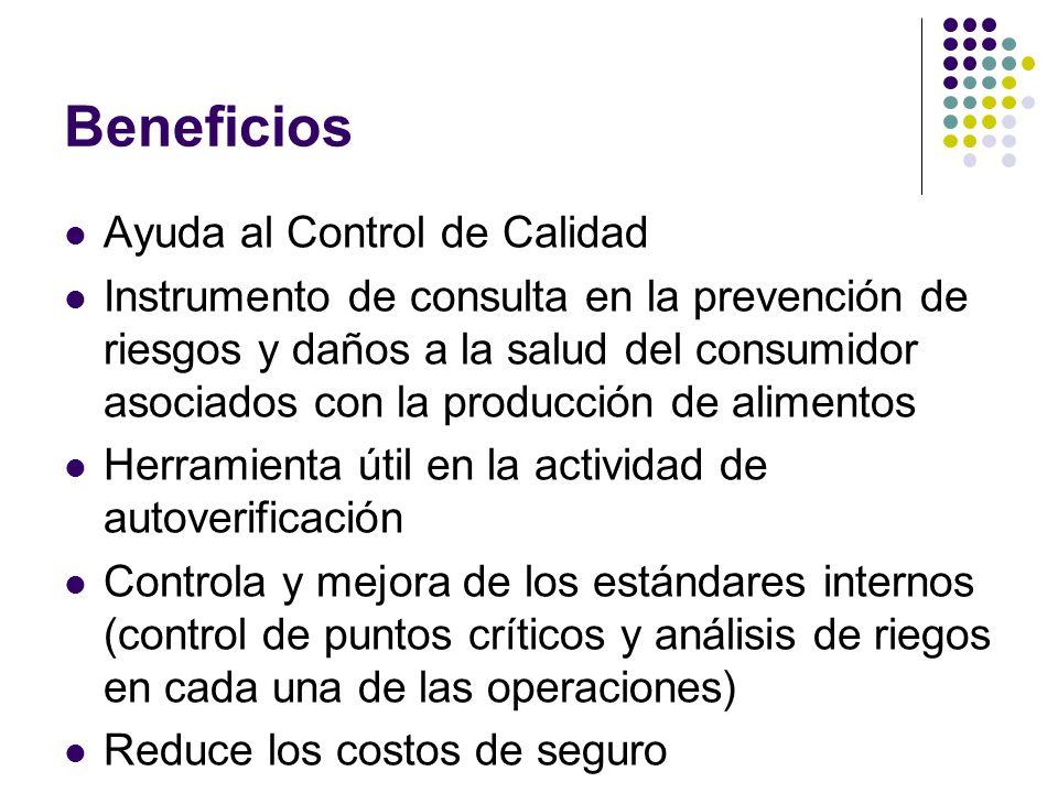 Beneficios Ayuda al Control de Calidad Instrumento de consulta en la prevención de riesgos y daños a la salud del consumidor asociados con la producci