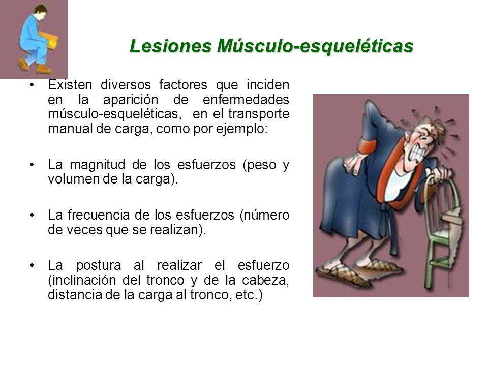 Lesiones Músculo-esqueléticas Existen diversos factores que inciden en la aparición de enfermedades músculo-esqueléticas, en el transporte manual de carga, como por ejemplo: La magnitud de los esfuerzos (peso y volumen de la carga).
