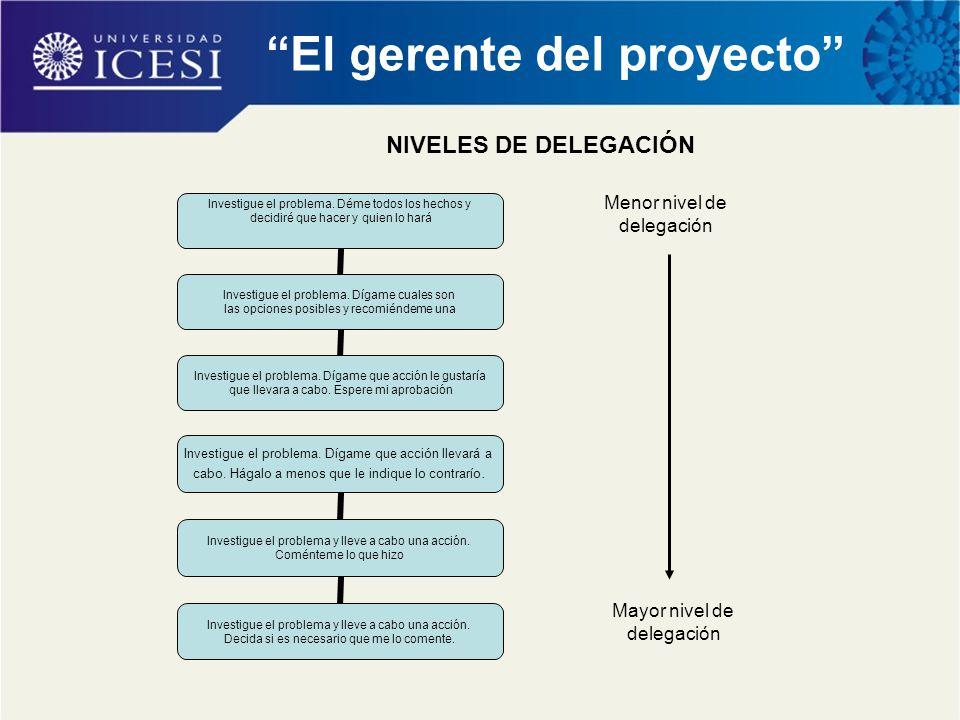 """""""El gerente del proyecto"""" NIVELES DE DELEGACIÓN Menor nivel de delegación Mayor nivel de delegación"""