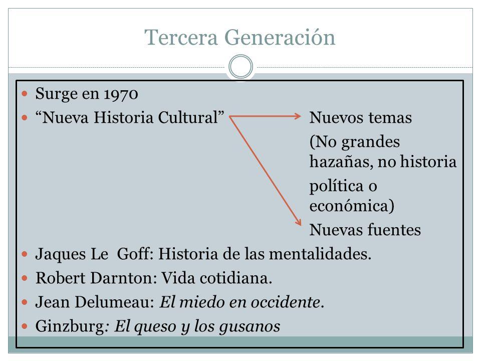 Tercera Generación Surge en 1970 Nueva Historia Cultural Nuevos temas (No grandes hazañas, no historia política o económica) Nuevas fuentes Jaques Le Goff: Historia de las mentalidades.