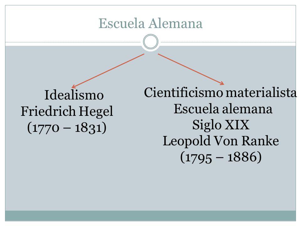 Escuela Alemana Idealismo Friedrich Hegel (1770 – 1831) Cientificismo materialista Escuela alemana Siglo XIX Leopold Von Ranke (1795 – 1886)