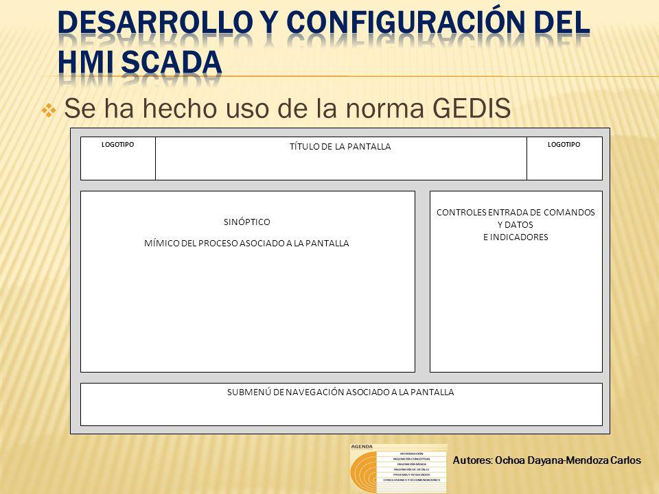 lenguaje de comunicacion comandos de control y: