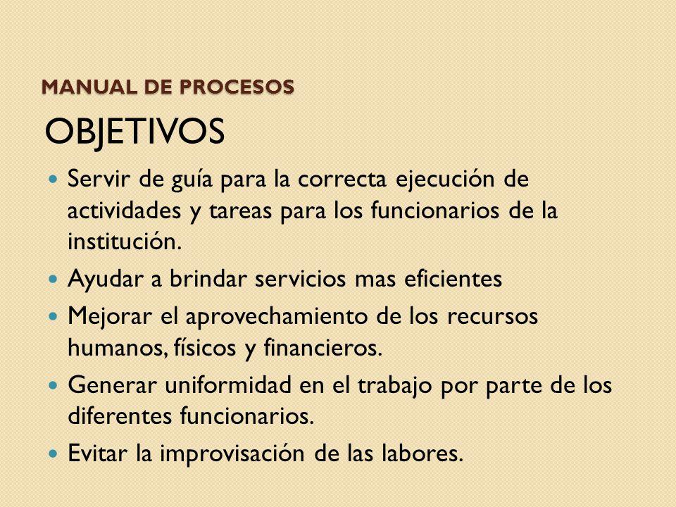 MANUAL DE PROCESOS OBJETIVOS Servir de guía para la correcta ejecución de actividades y tareas para los funcionarios de la institución. Ayudar a brind