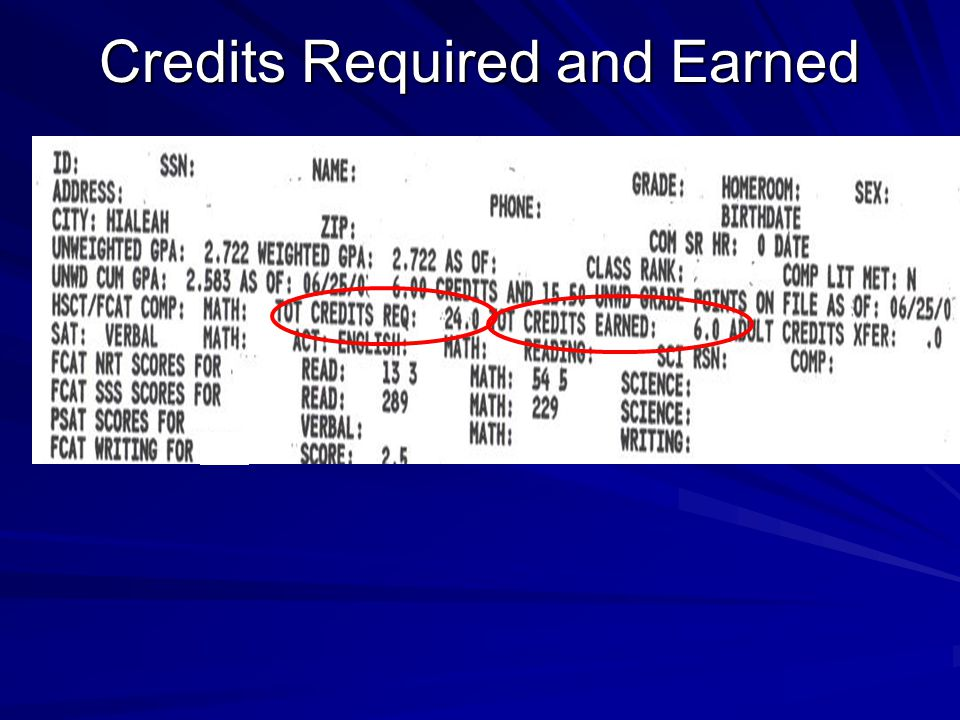 Credits Required and Earned