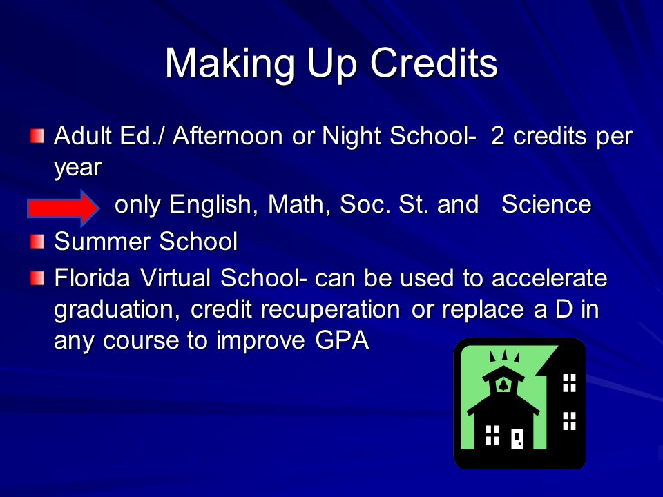 Making Up Credits Adult Ed./ Afternoon or Night School- 2 credits per year only English, Math, Soc.