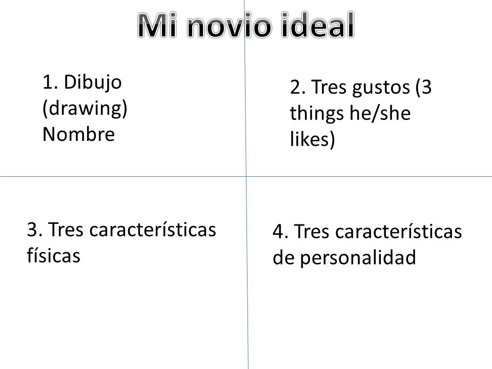 1.Dibujo (drawing) Nombre 2. Tres gustos (3 things he/she likes) 3.