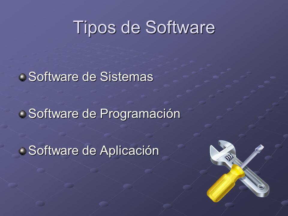 Tipos de Software Software de Sistemas Software de Programación Software de Aplicación