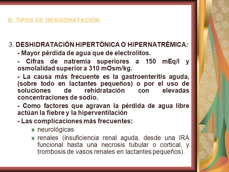 B.TIPOS DE DESHIDRATACIÓN. 3.