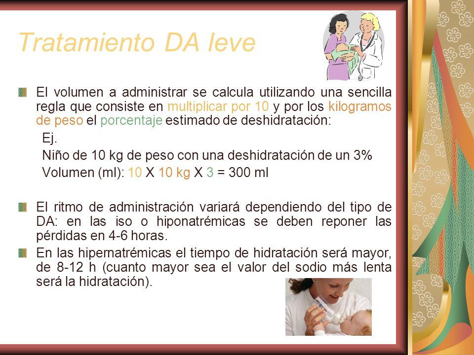 Tratamiento DA leve El volumen a administrar se calcula utilizando una sencilla regla que consiste en multiplicar por 10 y por los kilogramos de peso el porcentaje estimado de deshidratación: Ej.