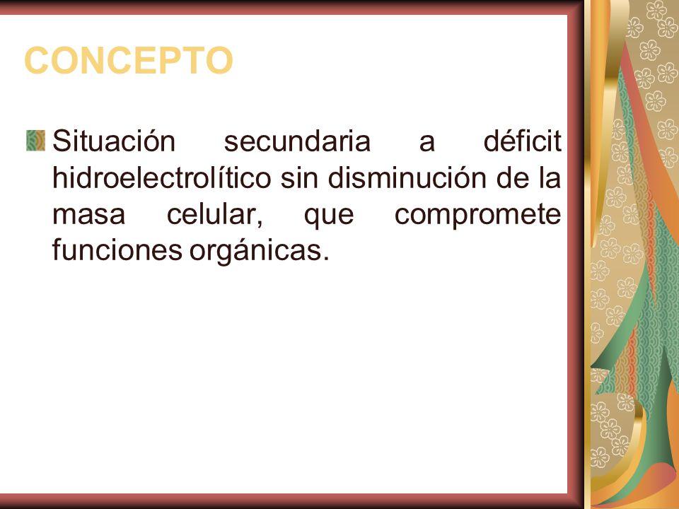 CONCEPTO Situación secundaria a déficit hidroelectrolítico sin disminución de la masa celular, que compromete funciones orgánicas.
