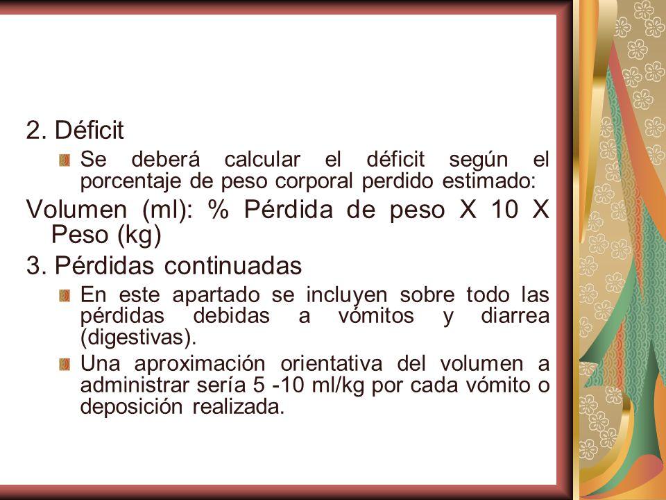 2. Déficit Se deberá calcular el déficit según el porcentaje de peso corporal perdido estimado: Volumen (ml): % Pérdida de peso X 10 X Peso (kg) 3. Pé