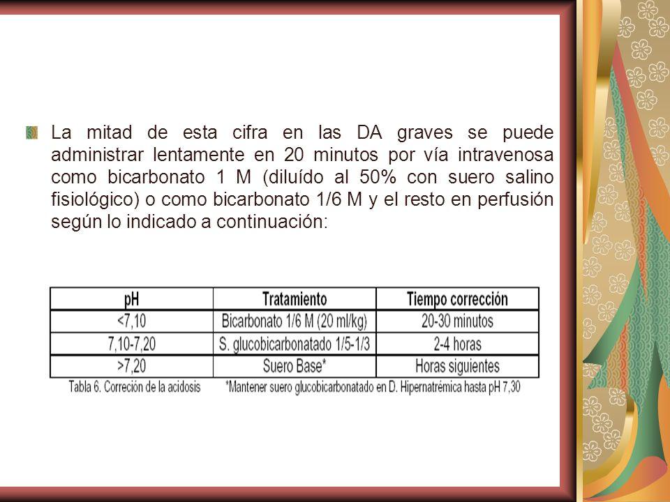 La mitad de esta cifra en las DA graves se puede administrar lentamente en 20 minutos por vía intravenosa como bicarbonato 1 M (diluído al 50% con suero salino fisiológico) o como bicarbonato 1/6 M y el resto en perfusión según lo indicado a continuación: