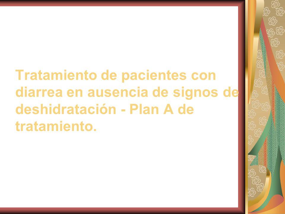 Tratamiento de pacientes con diarrea en ausencia de signos de deshidratación - Plan A de tratamiento.