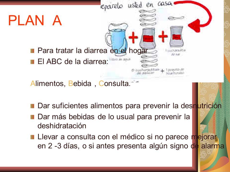 PLAN A Para tratar la diarrea en el hogar El ABC de la diarrea: Alimentos, Bebida, Consulta.
