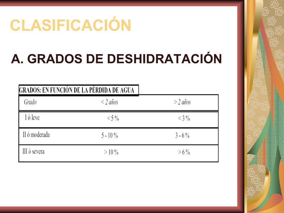 CLASIFICACIÓN A.GRADOS DE DESHIDRATACIÓN