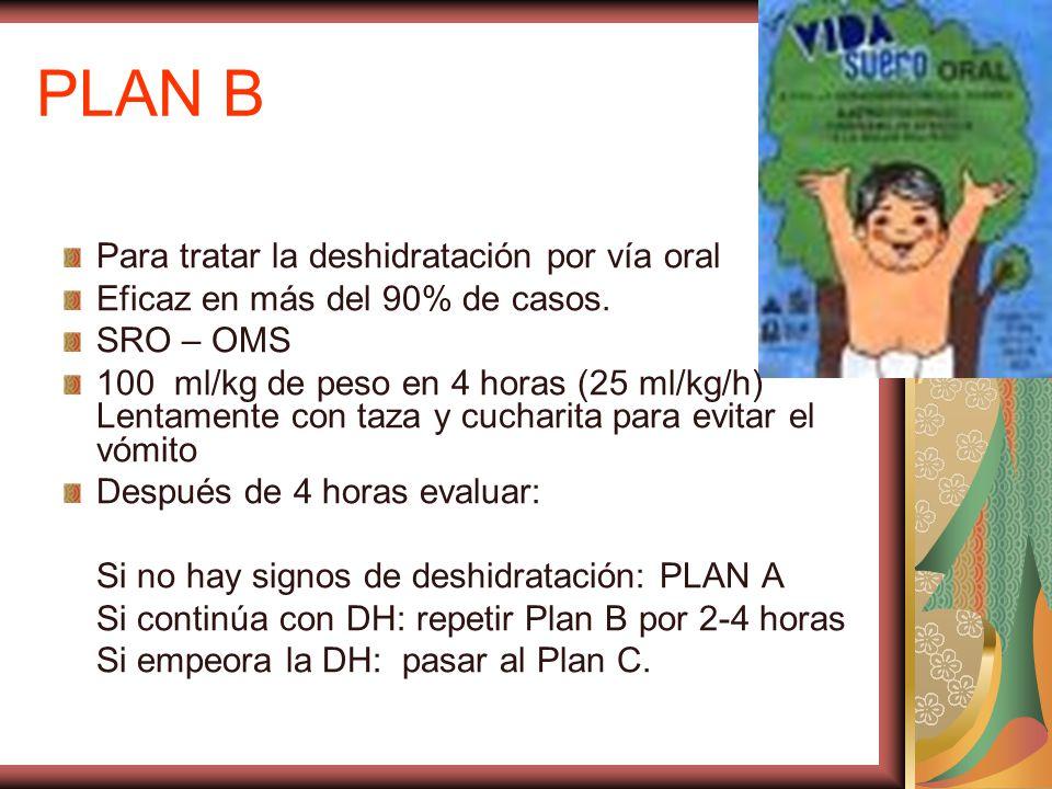 PLAN B Para tratar la deshidratación por vía oral Eficaz en más del 90% de casos.