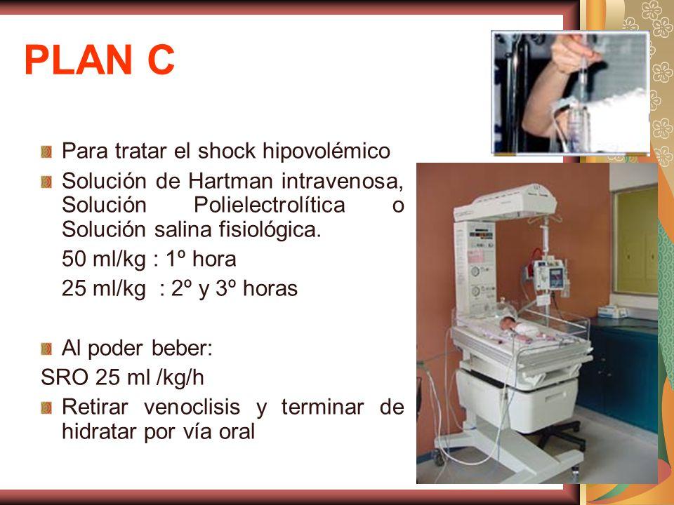 Para tratar el shock hipovolémico Solución de Hartman intravenosa, Solución Polielectrolítica o Solución salina fisiológica.