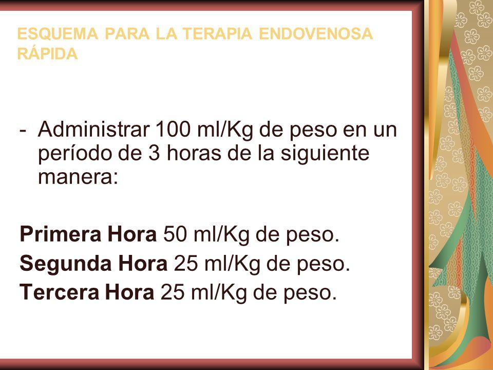 ESQUEMA PARA LA TERAPIA ENDOVENOSA RÁPIDA -Administrar 100 ml/Kg de peso en un período de 3 horas de la siguiente manera: Primera Hora 50 ml/Kg de peso.