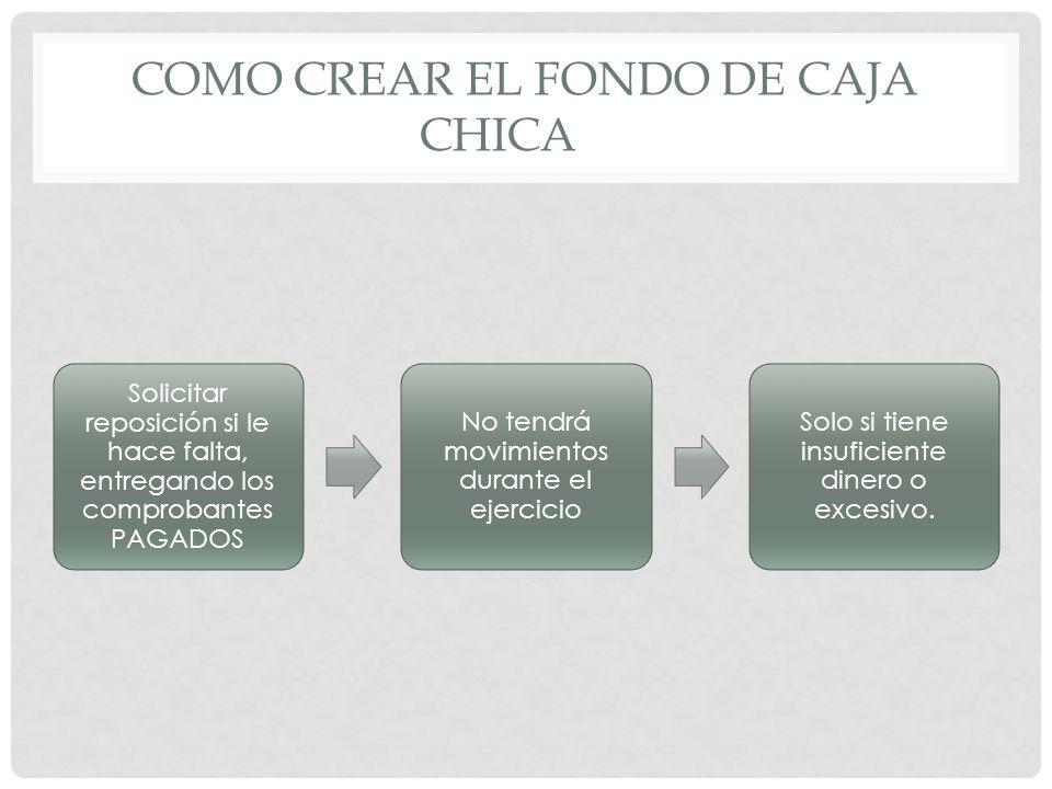 COMO CREAR EL FONDO DE CAJA CHICA Solicitar reposición si le hace falta, entregando los comprobantes PAGADOS No tendrá movimientos durante el ejercici