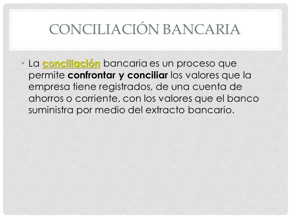 CONCILIACIÓN BANCARIA conciliación conciliación La conciliación bancaria es un proceso que permite confrontar y conciliar los valores que la empresa t