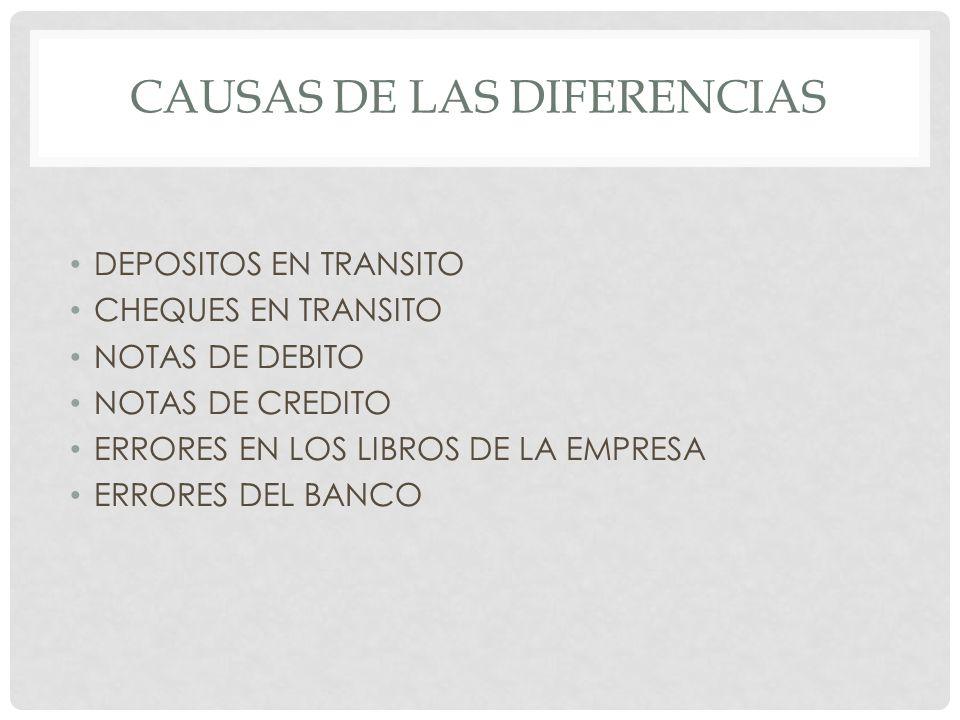CAUSAS DE LAS DIFERENCIAS DEPOSITOS EN TRANSITO CHEQUES EN TRANSITO NOTAS DE DEBITO NOTAS DE CREDITO ERRORES EN LOS LIBROS DE LA EMPRESA ERRORES DEL B
