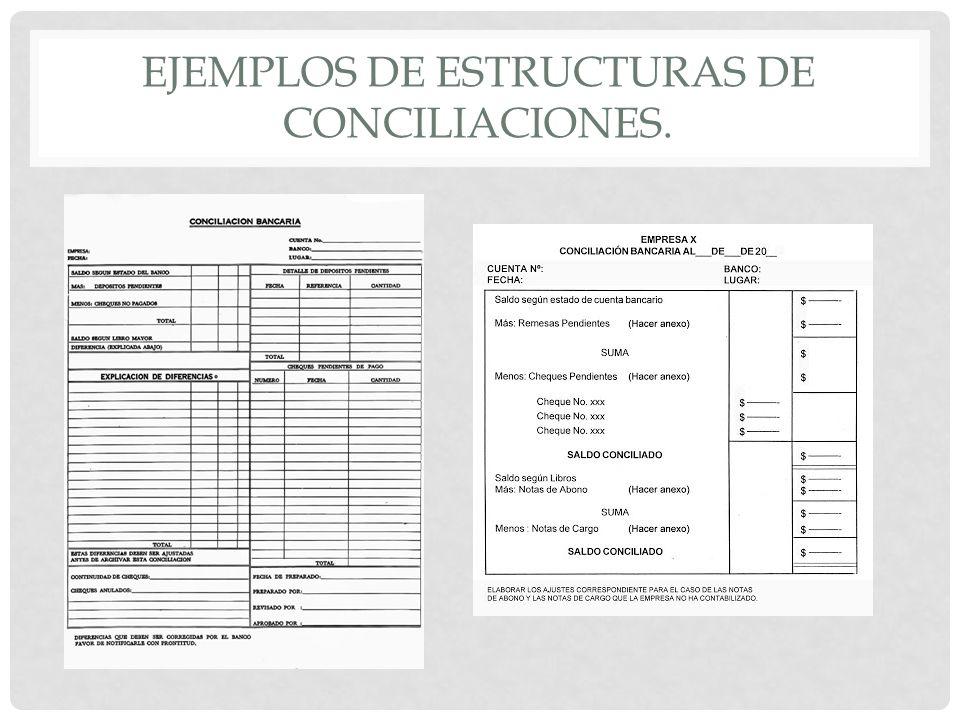 EJEMPLOS DE ESTRUCTURAS DE CONCILIACIONES.