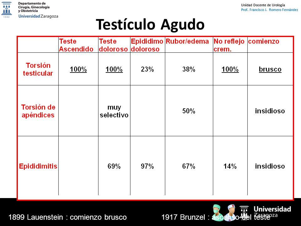 Unidad Docente de Urología Prof. Francisco J. Romero Fernández Testículo Agudo 1899 Lauenstein : comienzo brusco1917 Brunzel : ascenso del teste