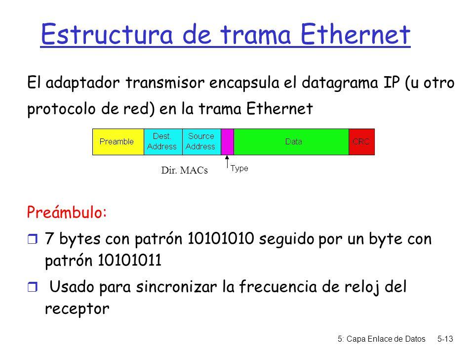 Atractivo Estructura De Trama Ethernet Viñeta - Ideas de Arte ...