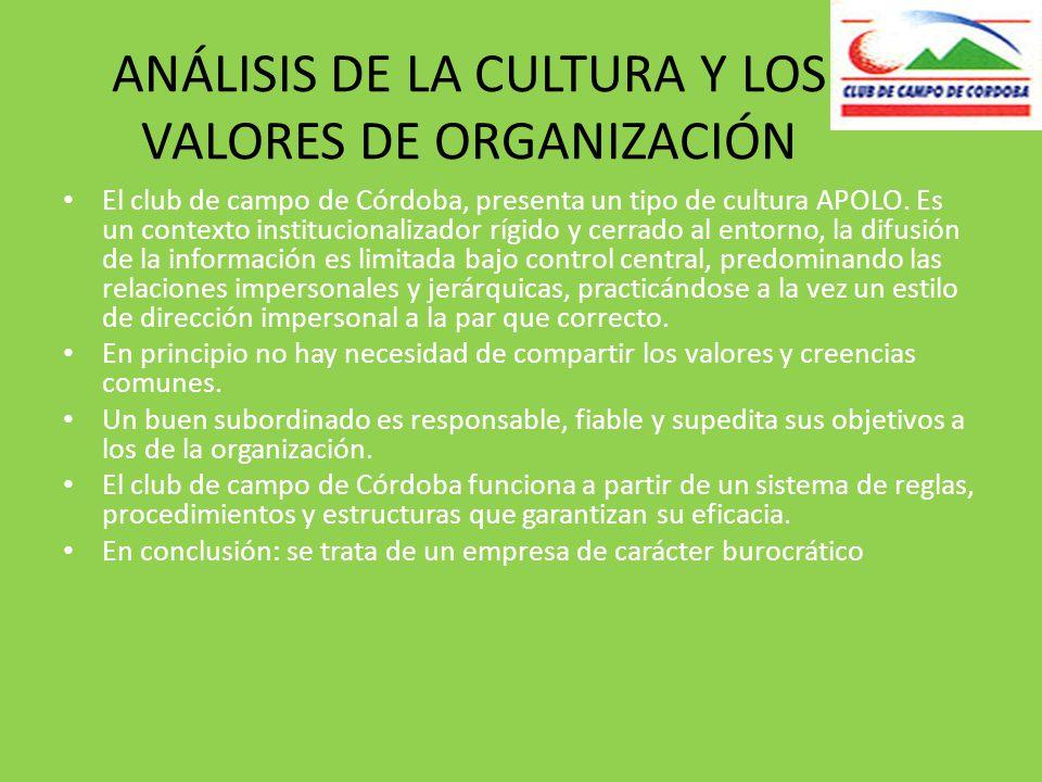 ANÁLISIS DE LA CULTURA Y LOS VALORES DE ORGANIZACIÓN El club de campo de Córdoba, presenta un tipo de cultura APOLO.