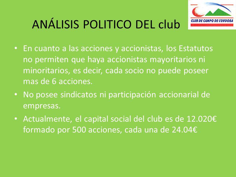 ANÁLISIS POLITICO DEL club En cuanto a las acciones y accionistas, los Estatutos no permiten que haya accionistas mayoritarios ni minoritarios, es decir, cada socio no puede poseer mas de 6 acciones.