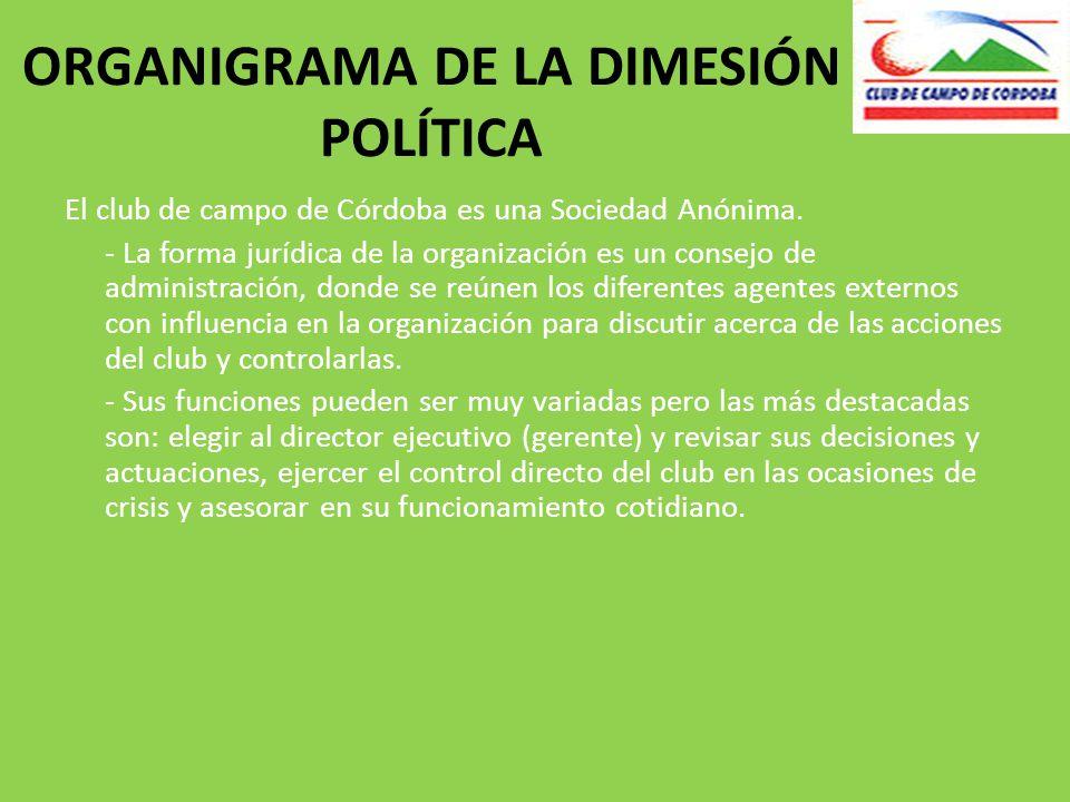 ORGANIGRAMA DE LA DIMESIÓN POLÍTICA El club de campo de Córdoba es una Sociedad Anónima.